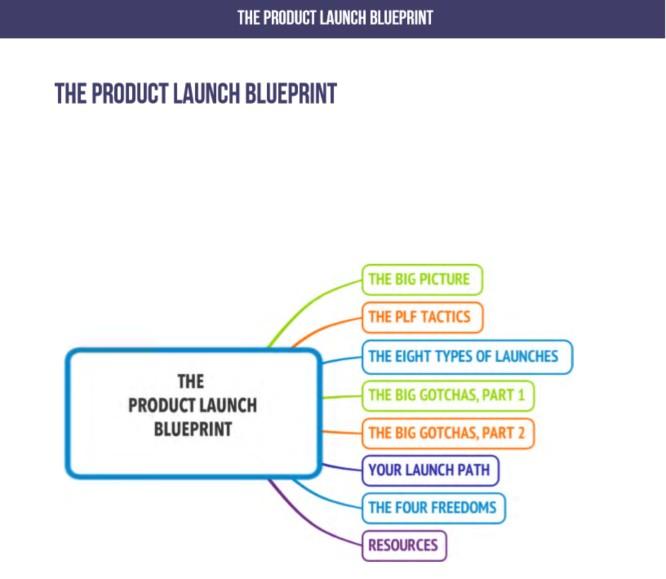 jeff-walker-plf-blueprint
