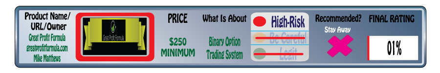 Binary options a 1 - minute profit formula