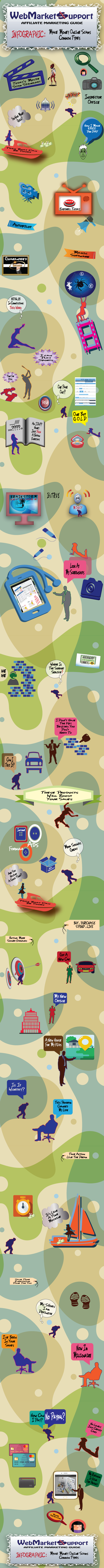 make-money-online-scams-common-types-infographic