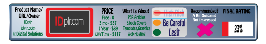 Idplr Review A Plr Articles Market For Inspiration Or