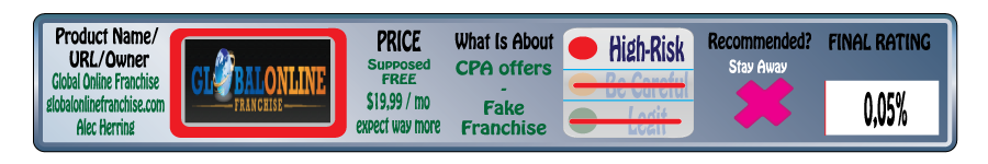 rating-review-global-online-franchise