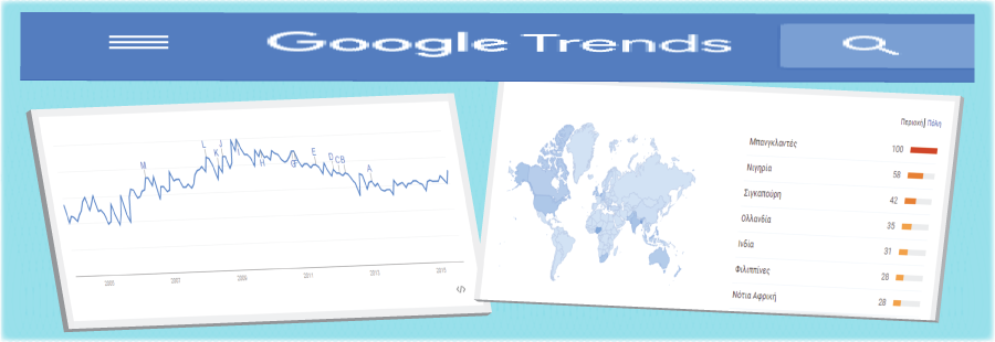 tools-for-blog-content-creation-google-trends
