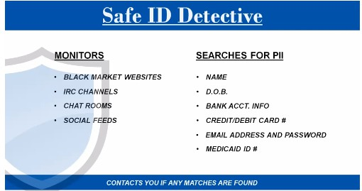 safe-id-trust-review