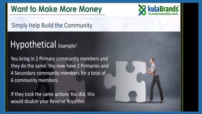 Kula Brands Offers A Unique System Based On Reverse Royalties – Can It Survive?
