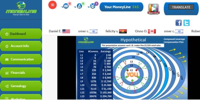 global-moneyline
