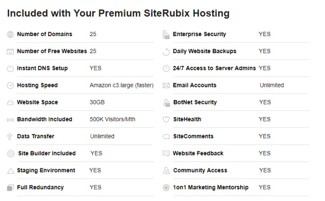 wealthy affiliate hosting services