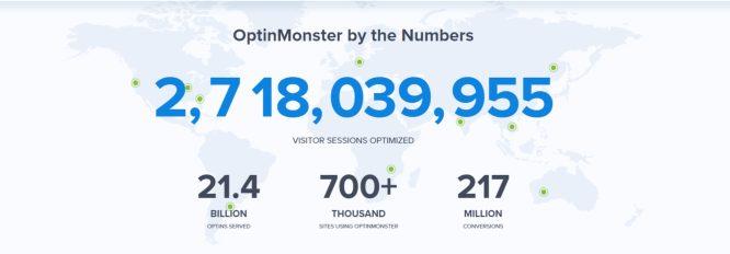 optinmonster-statistics