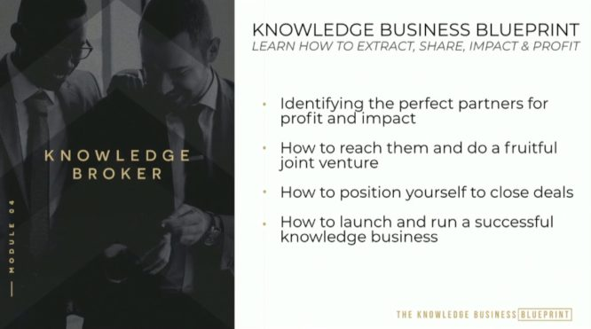 Knowledge Business Blueprint: A Full Inside Review