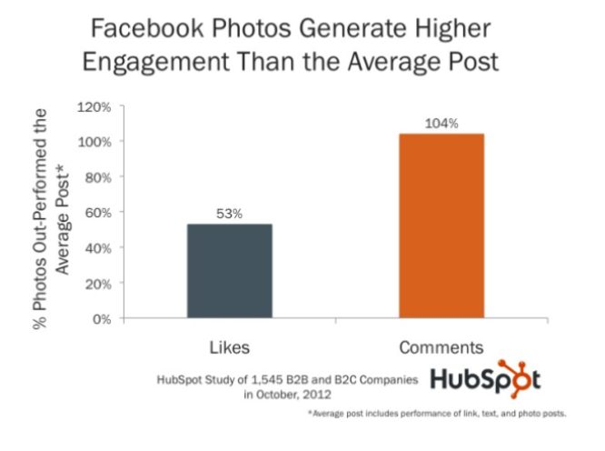 facebook posts with images
