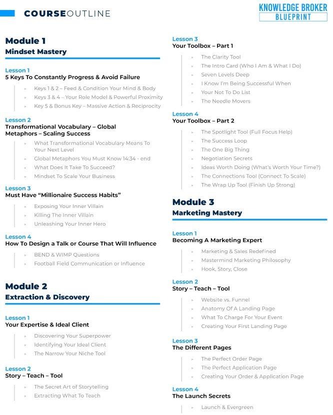 kbb 2.0 course outline 01