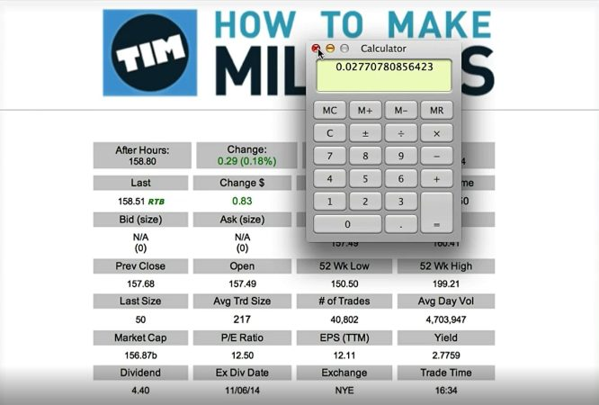 timothy sykes how to make millions strategies 04