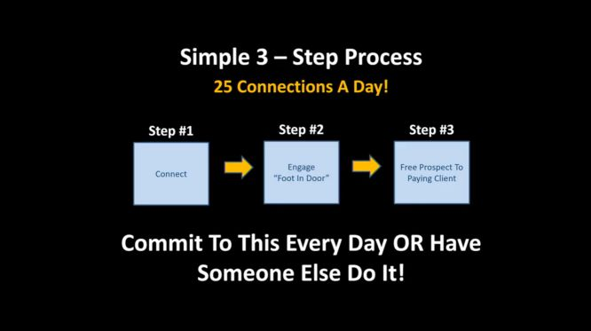 3-day business masterclass simple 3-step process