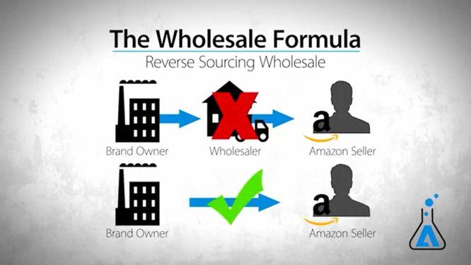 reverse sourcing wholesale - the wholesale formula review