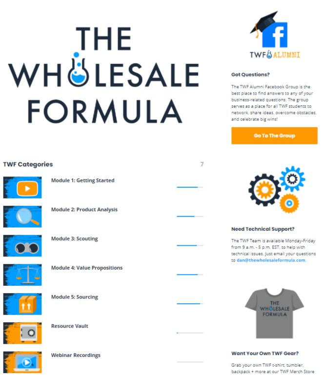 the wholesale formula training modules