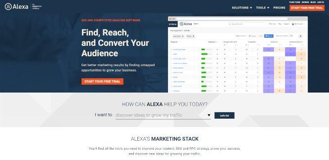 alexa - website analytics & statistics tools
