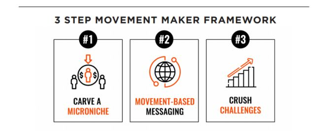 pedro adao crush it with challenges 3-step movement maker framework