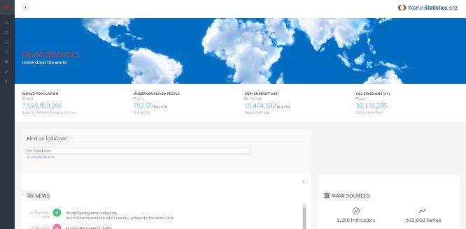 world-statistics - website with statistics