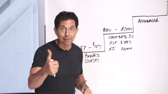 project next review dean graziosi whiteboard value ladder