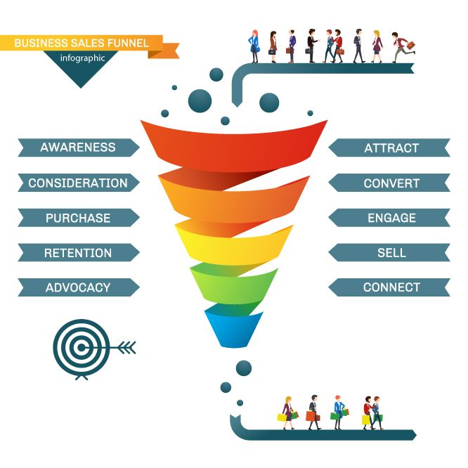 Business-sales-funnel-vector-infographic