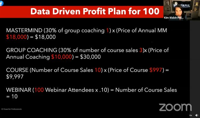 kim walsh phillips 10x your followers challenge day 1 your profit pyramid - data-drive profit plan