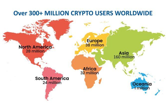 crypto users worldwide triple-a